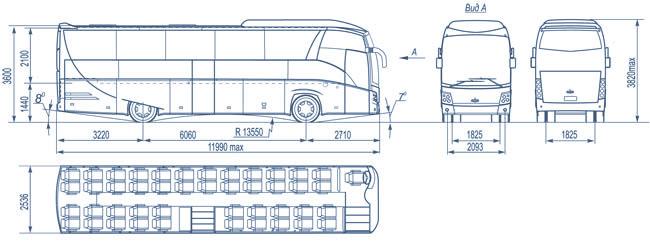автобус маз 251 габаритные